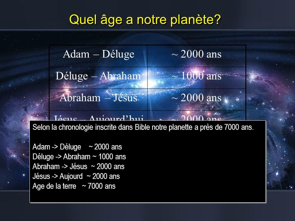 Adam – Déluge~ 2000 ans Déluge – Abraham~ 1000 ans Abraham – Jésus~ 2000 ans Jésus – Aujourdhui~ 2000 ans Âge de la terre~ 7000 ans Selon la chronolog