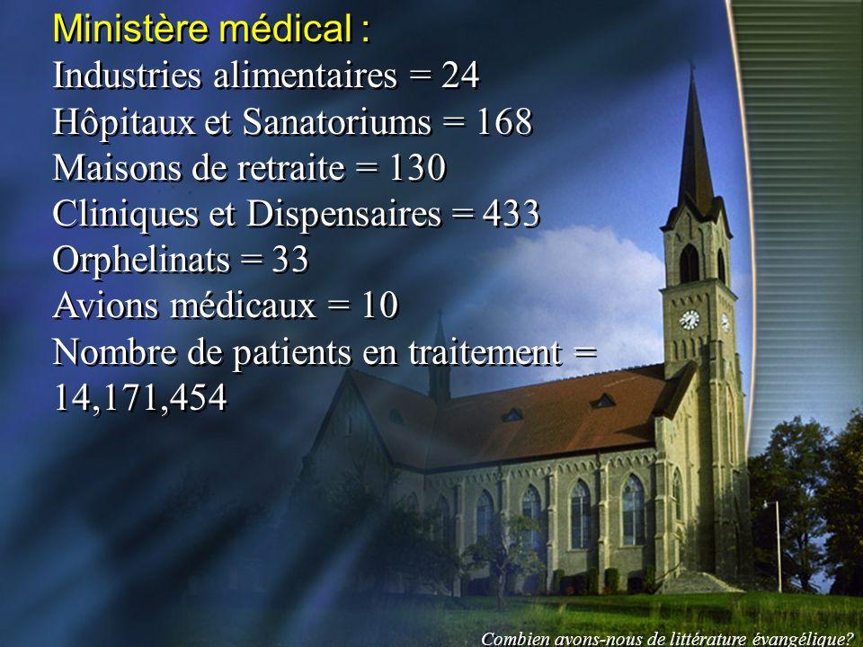 Ministère médical : Industries alimentaires = 24 Hôpitaux et Sanatoriums = 168 Maisons de retraite = 130 Cliniques et Dispensaires = 433 Orphelinats =