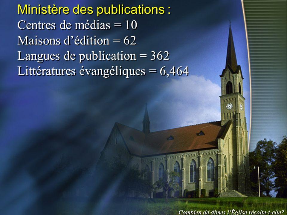 Ministère des publications : Centres de médias = 10 Maisons dédition = 62 Langues de publication = 362 Littératures évangéliques = 6,464 Ministère des