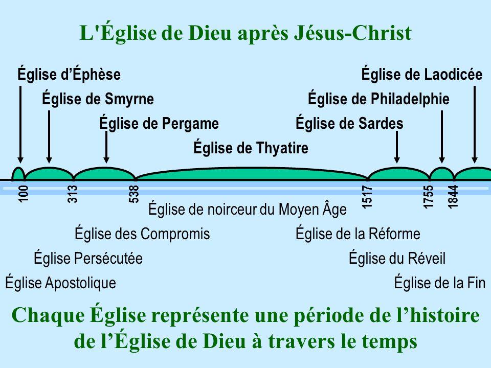 Jean 3:29 29.