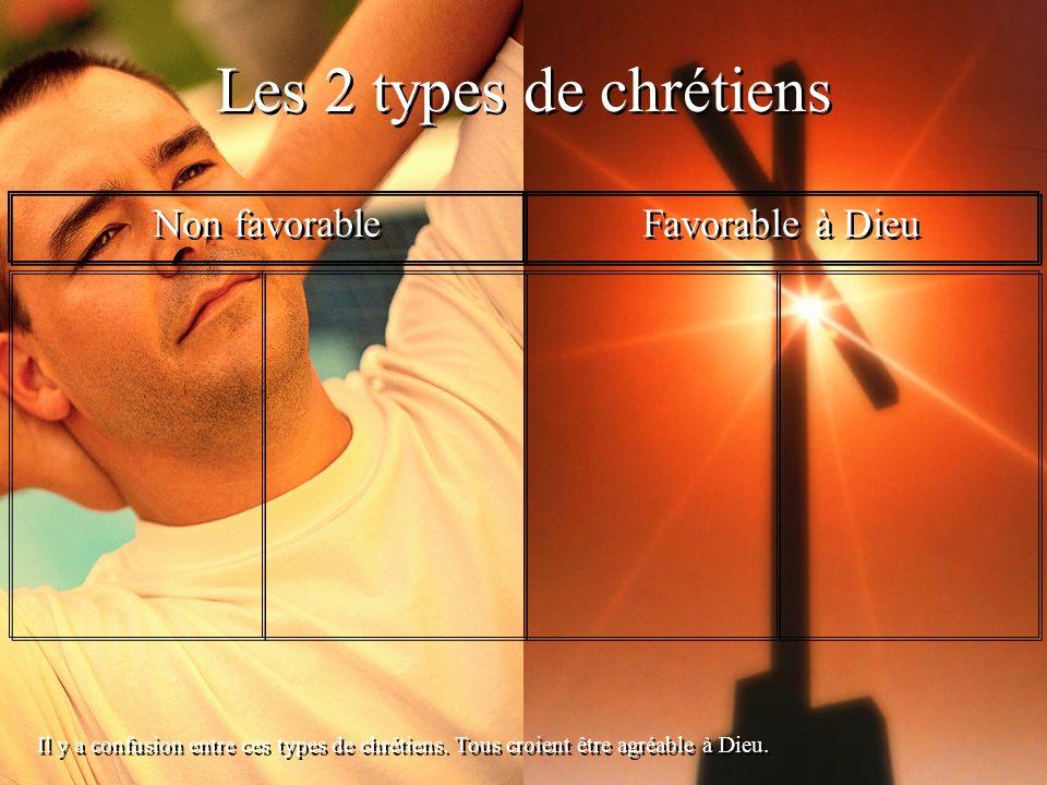 Les 2 types de chrétiens Non favorable Favorable à Dieu Il y a confusion entre ces types de chrétiens. Tous croient être agréable à Dieu.