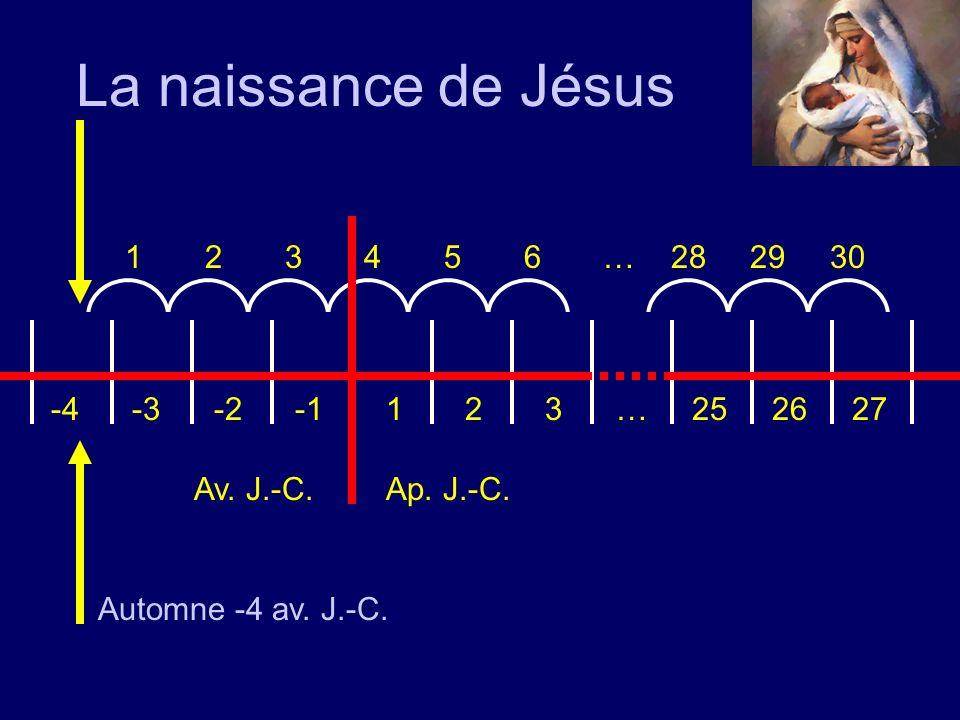 -4 -3 -2 -1 1 2 3 … 25 26 27 1 2 3 4 5 6 … 28 29 30 La naissance de Jésus Av. J.-C.Ap. J.-C. Automne -4 av. J.-C.