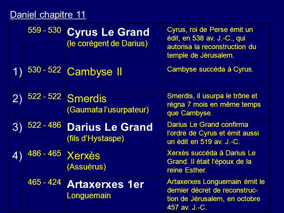 Daniel chapitre 11 559 - 530 Cyrus Le Grand (le corégent de Darius) Cyrus, roi de Perse émit un édit, en 538 av. J.-C., qui autorisa la reconstruction
