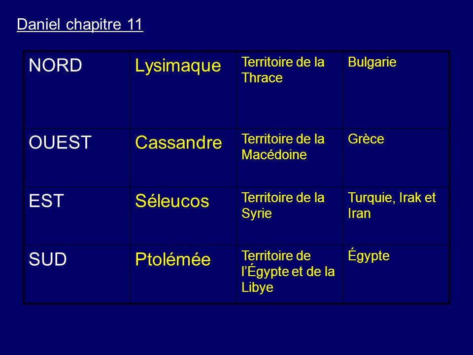 Daniel chapitre 11 NORDLysimaque Territoire de la Thrace Bulgarie OUESTCassandre Territoire de la Macédoine Grèce ESTSéleucos Territoire de la Syrie T