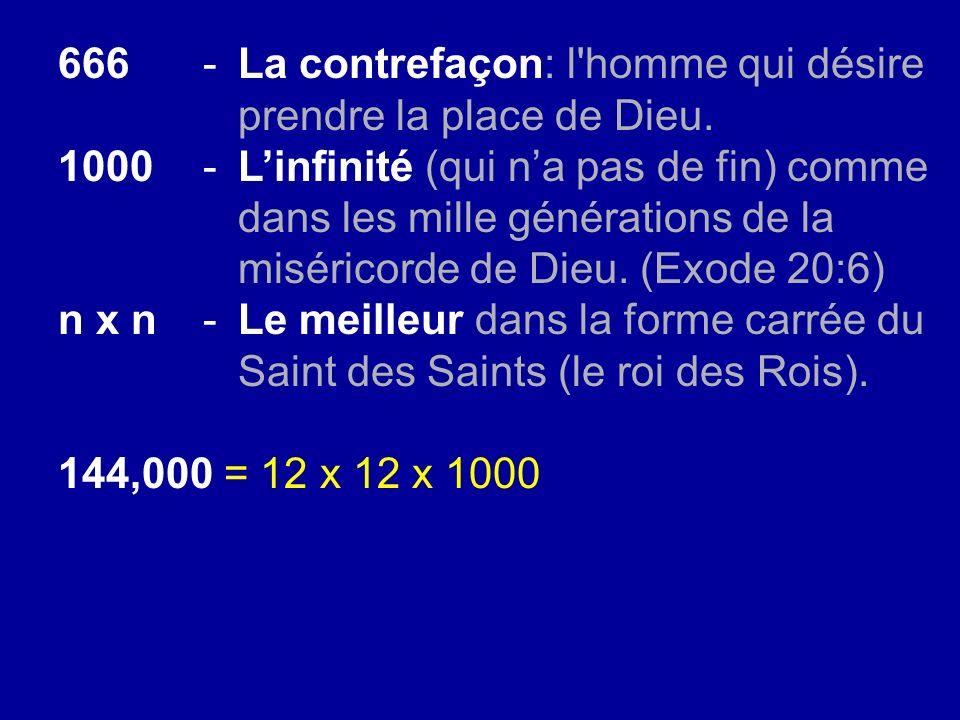 666-La contrefaçon: l'homme qui désire prendre la place de Dieu. 1000-Linfinité (qui na pas de fin) comme dans les mille générations de la miséricorde