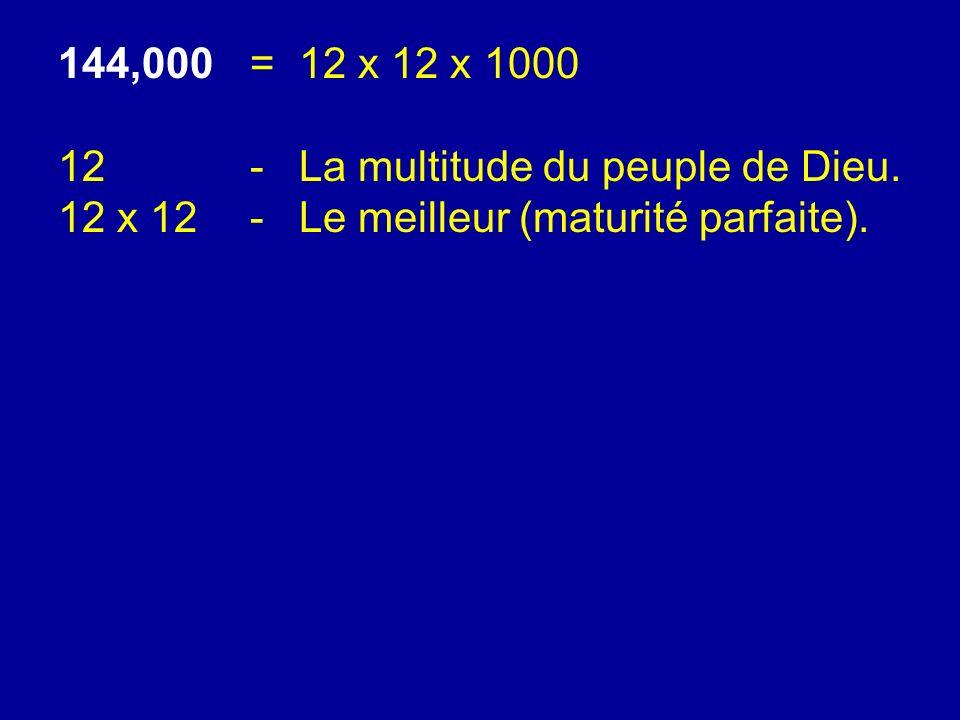144,000=12 x 12 x 1000 12-La multitude du peuple de Dieu. 12 x 12-Le meilleur (maturité parfaite).