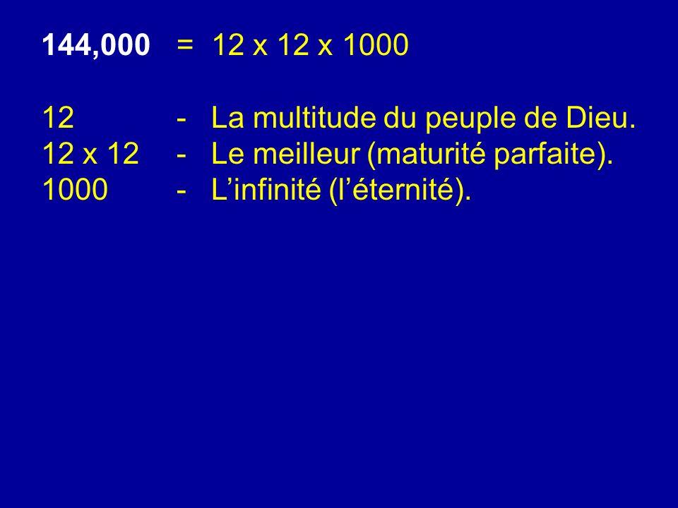 144,000=12 x 12 x 1000 12-La multitude du peuple de Dieu. 12 x 12-Le meilleur (maturité parfaite). 1000-Linfinité (léternité).