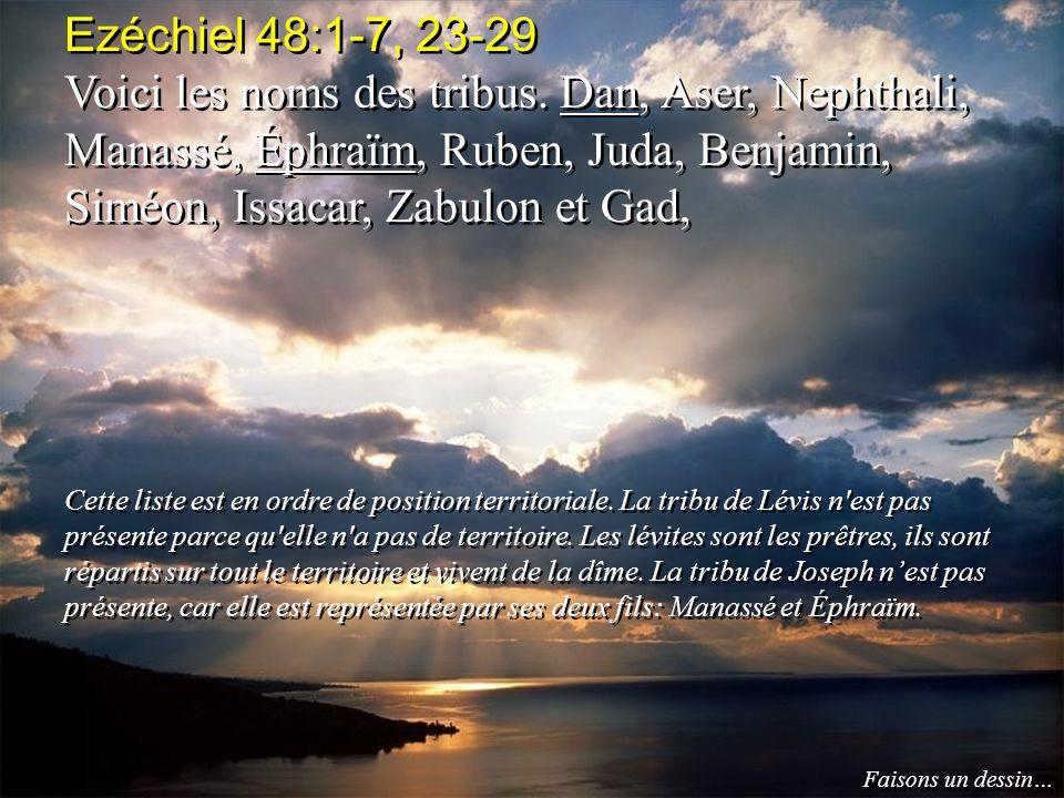 Ezéchiel 48:1-7, 23-29 Voici les noms des tribus. Dan, Aser, Nephthali, Manassé, Éphraïm, Ruben, Juda, Benjamin, Siméon, Issacar, Zabulon et Gad, Cett