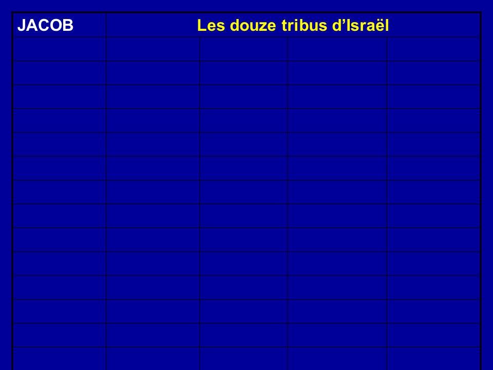 JACOBLes douze tribus dIsraël