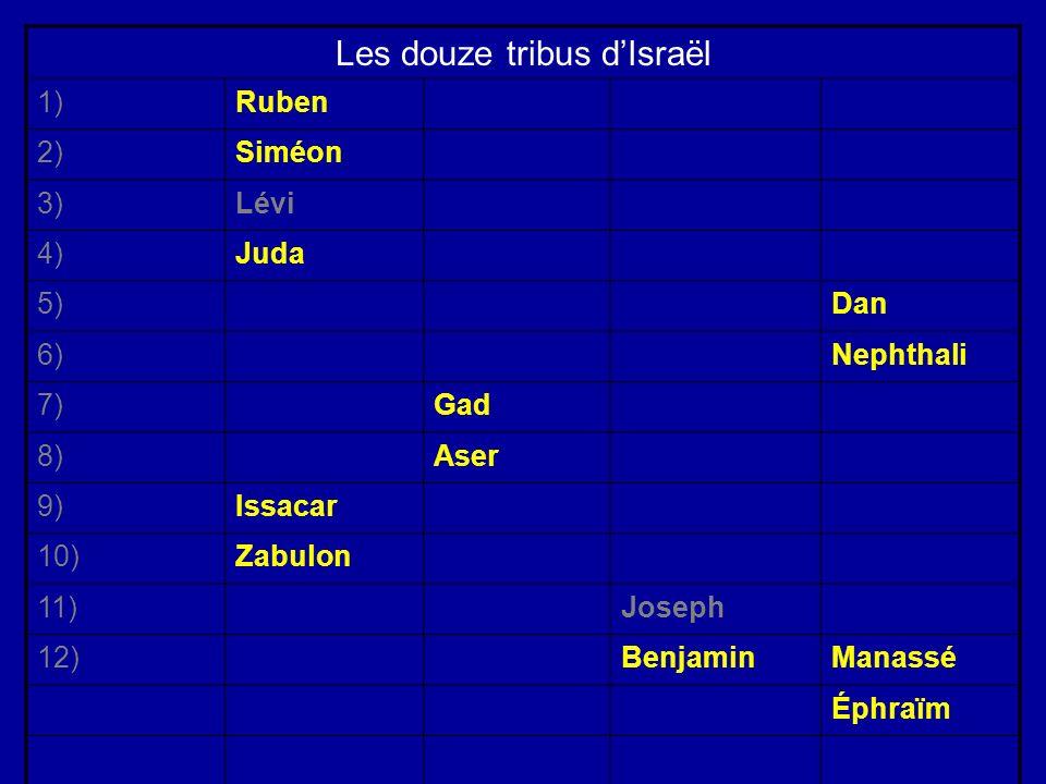 Les douze tribus dIsraël 1)Ruben 2)Siméon 3)Lévi 4)Juda 5)Dan 6)Nephthali 7)Gad 8)Aser 9)Issacar 10)Zabulon 11)Joseph 12)BenjaminManassé Éphraïm