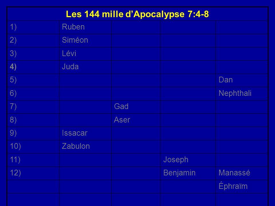 Les 144 mille dApocalypse 7:4-8 1)Ruben 2)Siméon 3)Lévi 4)Juda 5)Dan 6)Nephthali 7)Gad 8)Aser 9)Issacar 10)Zabulon 11)Joseph 12)BenjaminManassé Éphraï