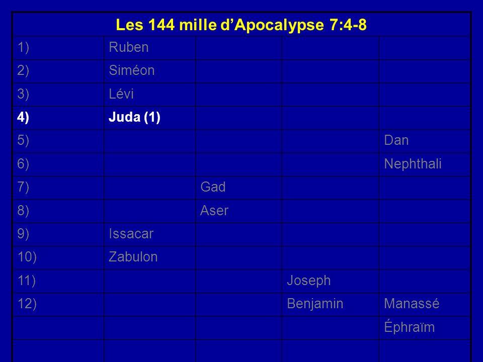 Les 144 mille dApocalypse 7:4-8 1)Ruben 2)Siméon 3)Lévi 4)Juda (1) 5)Dan 6)Nephthali 7)Gad 8)Aser 9)Issacar 10)Zabulon 11)Joseph 12)BenjaminManassé Ép