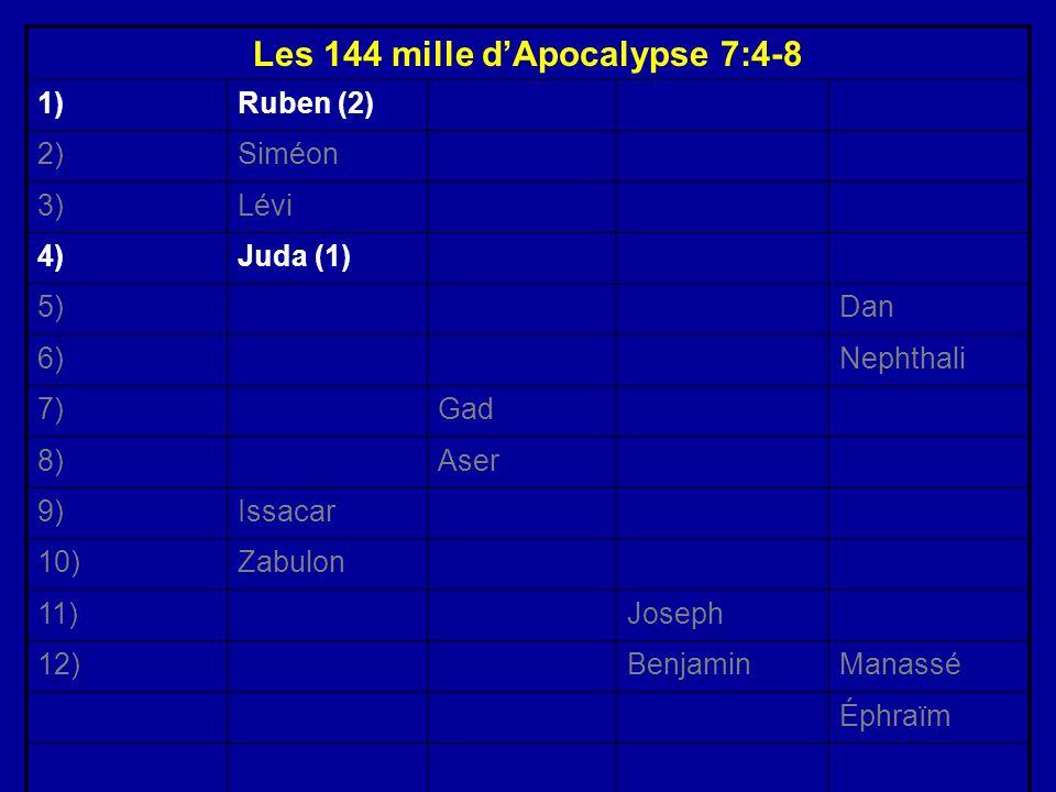Les 144 mille dApocalypse 7:4-8 1)Ruben (2) 2)Siméon 3)Lévi 4)Juda (1) 5)Dan 6)Nephthali 7)Gad 8)Aser 9)Issacar 10)Zabulon 11)Joseph 12)BenjaminManass