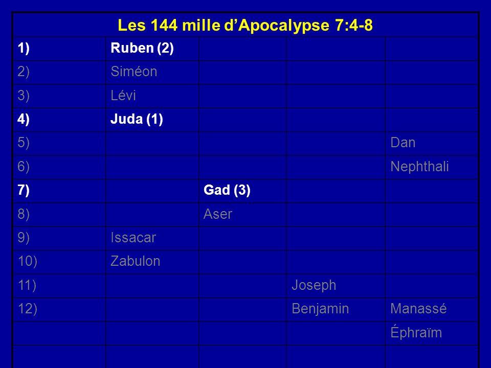Les 144 mille dApocalypse 7:4-8 1)Ruben (2) 2)Siméon 3)Lévi 4)Juda (1) 5)Dan 6)Nephthali 7)Gad (3) 8)Aser 9)Issacar 10)Zabulon 11)Joseph 12)BenjaminMa