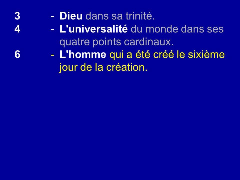 3-Dieu dans sa trinité. 4-L'universalité du monde dans ses quatre points cardinaux. 6-L'homme qui a été créé le sixième jour de la création.