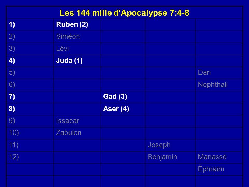 Les 144 mille dApocalypse 7:4-8 1)Ruben (2) 2)Siméon 3)Lévi 4)Juda (1) 5)Dan 6)Nephthali 7)Gad (3) 8)Aser (4) 9)Issacar 10)Zabulon 11)Joseph 12)Benjam