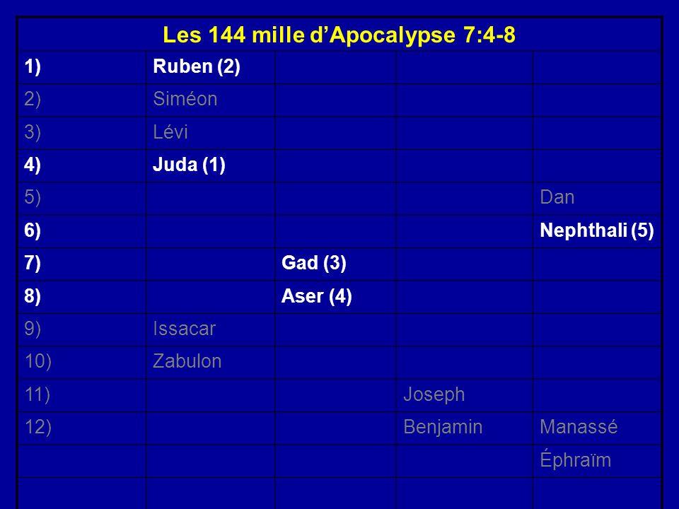 Les 144 mille dApocalypse 7:4-8 1)Ruben (2) 2)Siméon 3)Lévi 4)Juda (1) 5)Dan 6)Nephthali (5) 7)Gad (3) 8)Aser (4) 9)Issacar 10)Zabulon 11)Joseph 12)Be