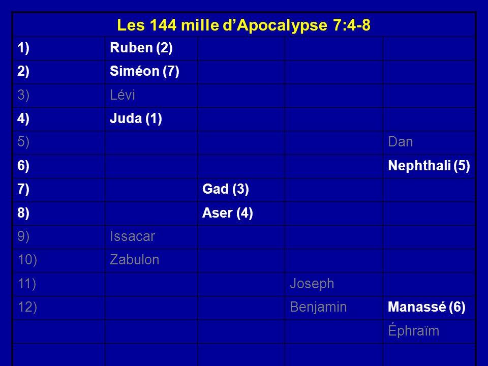 Les 144 mille dApocalypse 7:4-8 1)Ruben (2) 2)Siméon (7) 3)Lévi 4)Juda (1) 5)Dan 6)Nephthali (5) 7)Gad (3) 8)Aser (4) 9)Issacar 10)Zabulon 11)Joseph 1