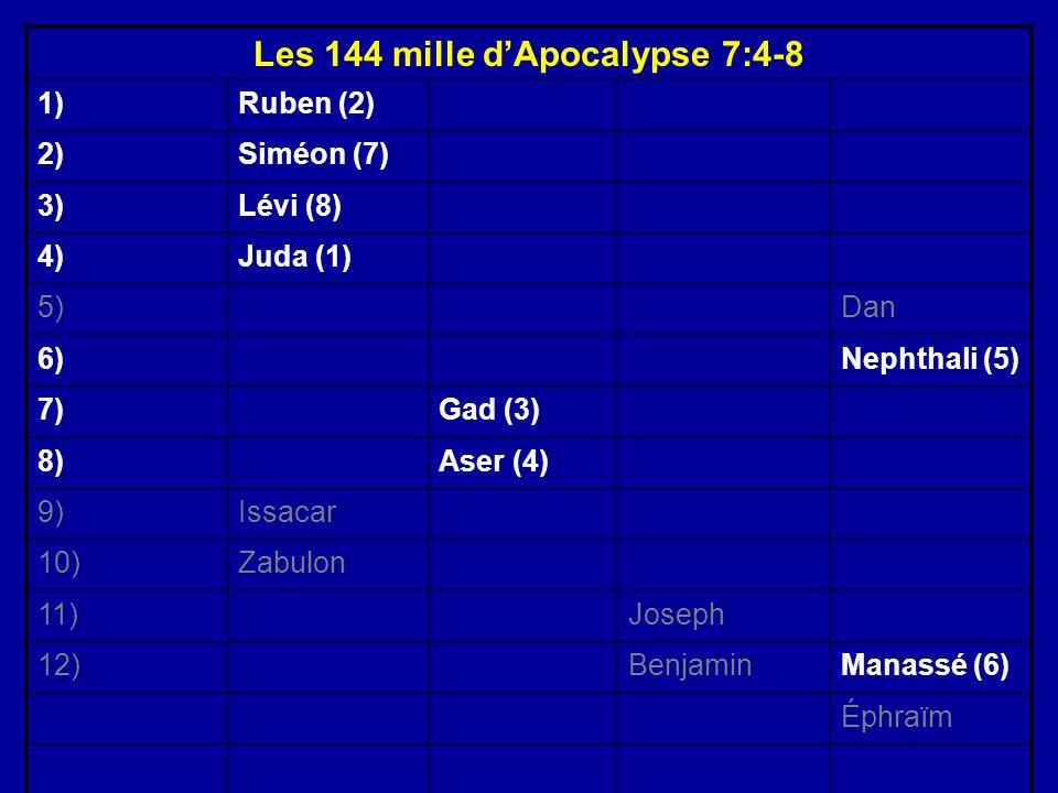Les 144 mille dApocalypse 7:4-8 1)Ruben (2) 2)Siméon (7) 3)Lévi (8) 4)Juda (1) 5)Dan 6)Nephthali (5) 7)Gad (3) 8)Aser (4) 9)Issacar 10)Zabulon 11)Jose