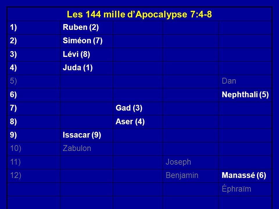 Les 144 mille dApocalypse 7:4-8 1)Ruben (2) 2)Siméon (7) 3)Lévi (8) 4)Juda (1) 5)Dan 6)Nephthali (5) 7)Gad (3) 8)Aser (4) 9)Issacar (9) 10)Zabulon 11)