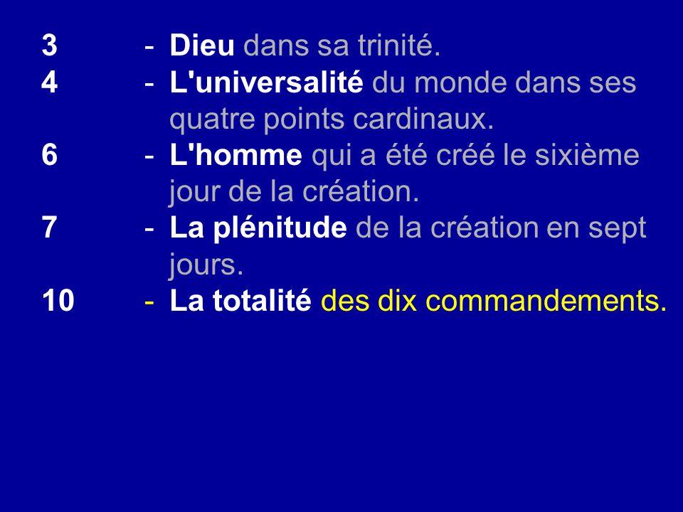 3-Dieu dans sa trinité. 4-L'universalité du monde dans ses quatre points cardinaux. 6-L'homme qui a été créé le sixième jour de la création. 7-La plén