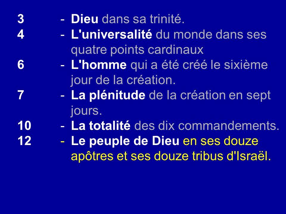 3-Dieu dans sa trinité. 4-L'universalité du monde dans ses quatre points cardinaux 6-L'homme qui a été créé le sixième jour de la création. 7-La pléni