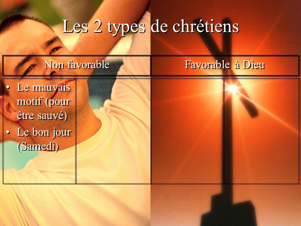Les 2 types de chrétiens Le mauvais motif (pour être sauvé) Le bon jour (Samedi) Le mauvais motif (pour être sauvé) Le bon jour (Samedi) Non favorable