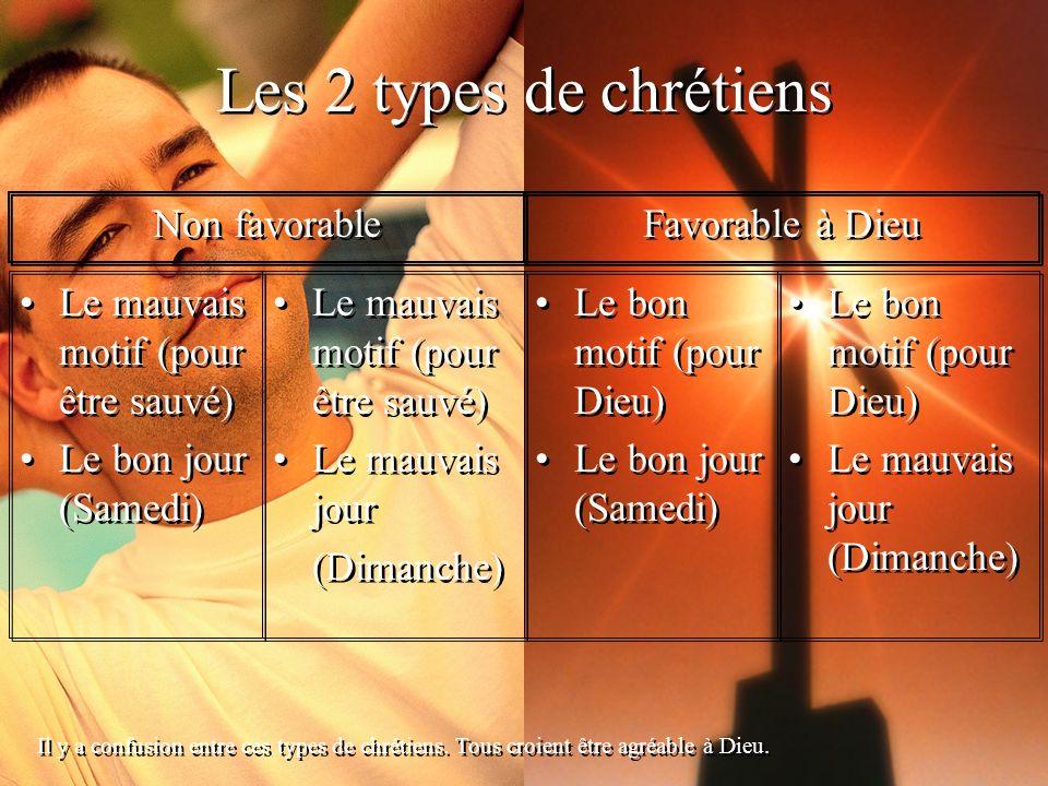Les 2 types de chrétiens Le mauvais motif (pour être sauvé) Le bon jour (Samedi) Le mauvais motif (pour être sauvé) Le bon jour (Samedi) Le mauvais mo