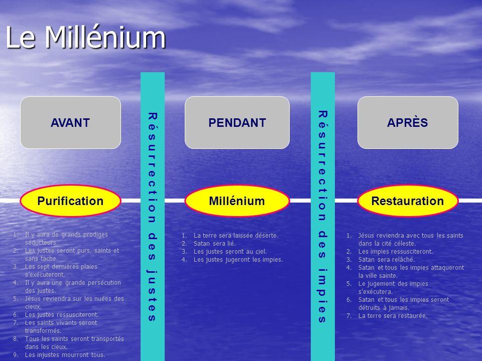 Le Millénium PurificationMilléniumRestauration AVANTPENDANTAPRÈS R é s u r r e c t i o n d e s j u s t e s R é s u r r e c t i o n d e s i m p i e s 1