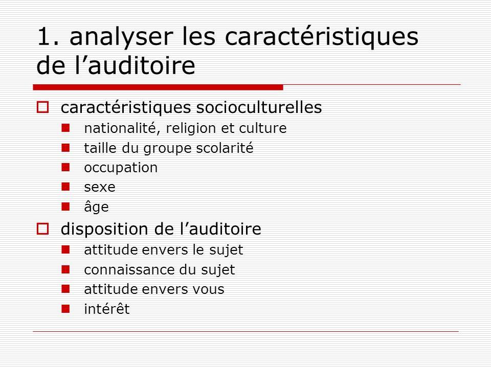 1. analyser les caractéristiques de lauditoire caractéristiques socioculturelles nationalité, religion et culture taille du groupe scolarité occupatio