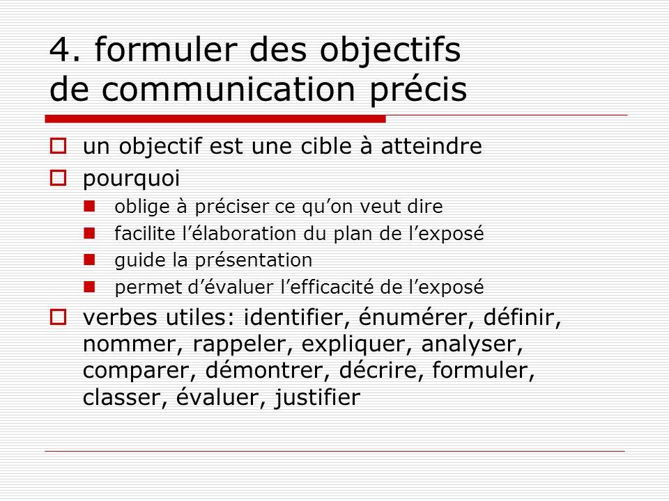 4. formuler des objectifs de communication précis un objectif est une cible à atteindre pourquoi oblige à préciser ce quon veut dire facilite lélabora