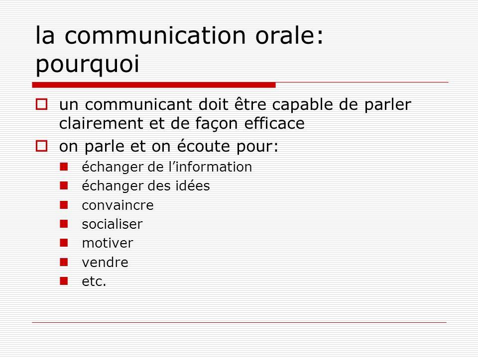 la communication orale: pourquoi un communicant doit être capable de parler clairement et de façon efficace on parle et on écoute pour: échanger de li