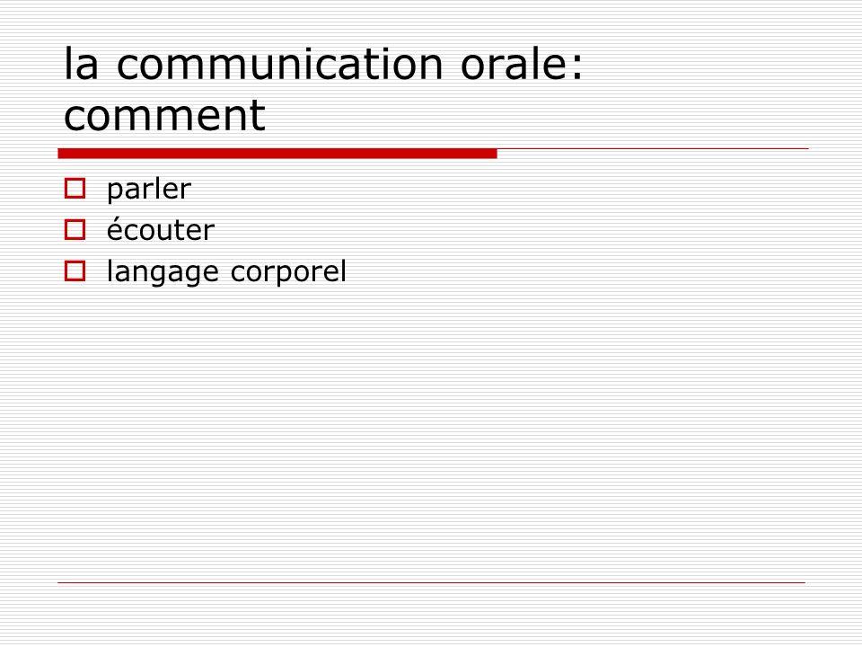 la communication orale: comment parler écouter langage corporel