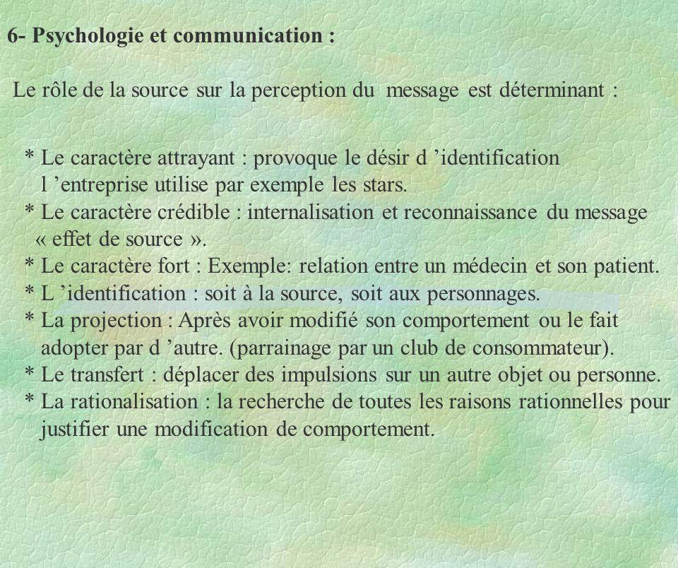 6- Psychologie et communication : Le rôle de la source sur la perception du message est déterminant : * Le caractère attrayant : provoque le désir d i