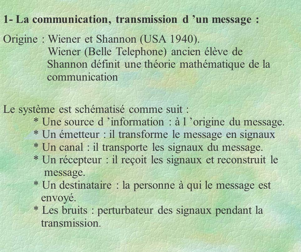 1- La communication transmission des messages (suite) Schéma : le système de Shannon : Source Emetteur Signal émis Signal reçu Récepteur Destinataire Emetteur * Source : la personne qui parle.