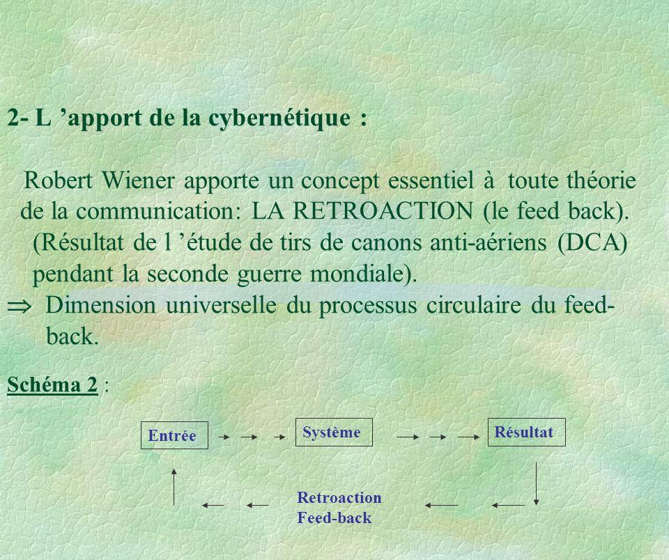 2- L apport de la cybernétique : Robert Wiener apporte un concept essentiel à toute théorie de la communication: LA RETROACTION (le feed back). (Résul