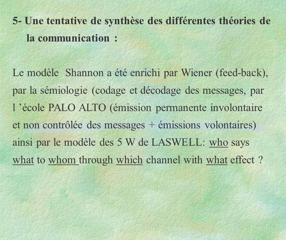 5- Une tentative de synthèse des différentes théories de la communication : Le modèle Shannon a été enrichi par Wiener (feed-back), par la sémiologie