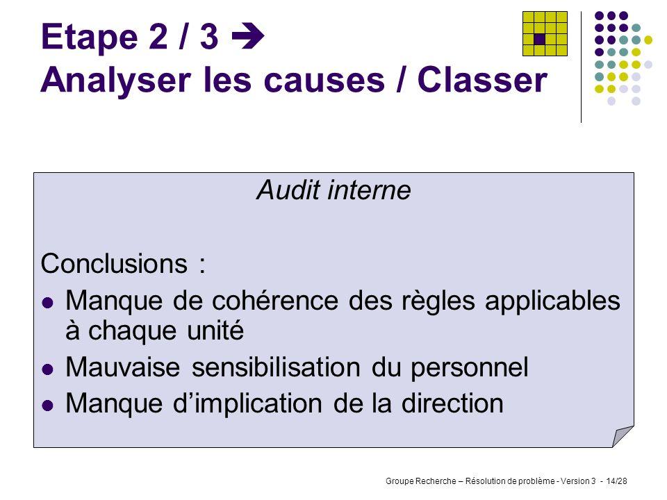 Groupe Recherche – Résolution de problème - Version 3 - 13/28 Etape 2 / 3 Analyser les causes / Classer Logigramme processus Envoi des échantillons pa