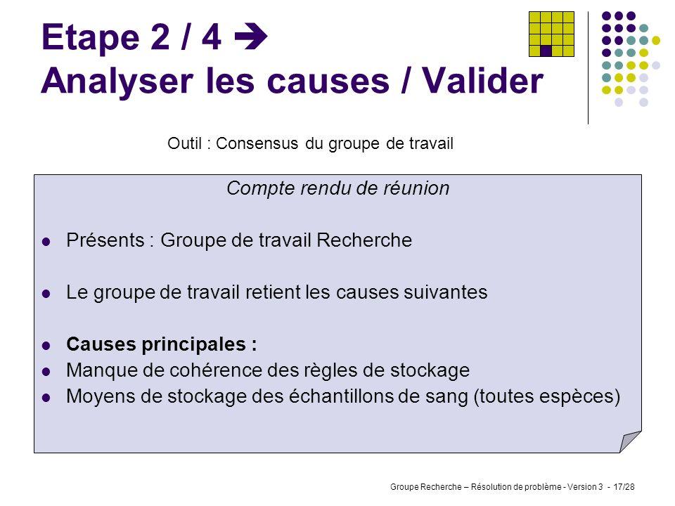 Groupe Recherche – Résolution de problème - Version 3 - 16/28 Etape 2 / 3 Analyser les causes / Classer Type déchantillon Nombre déchantillons % % cum