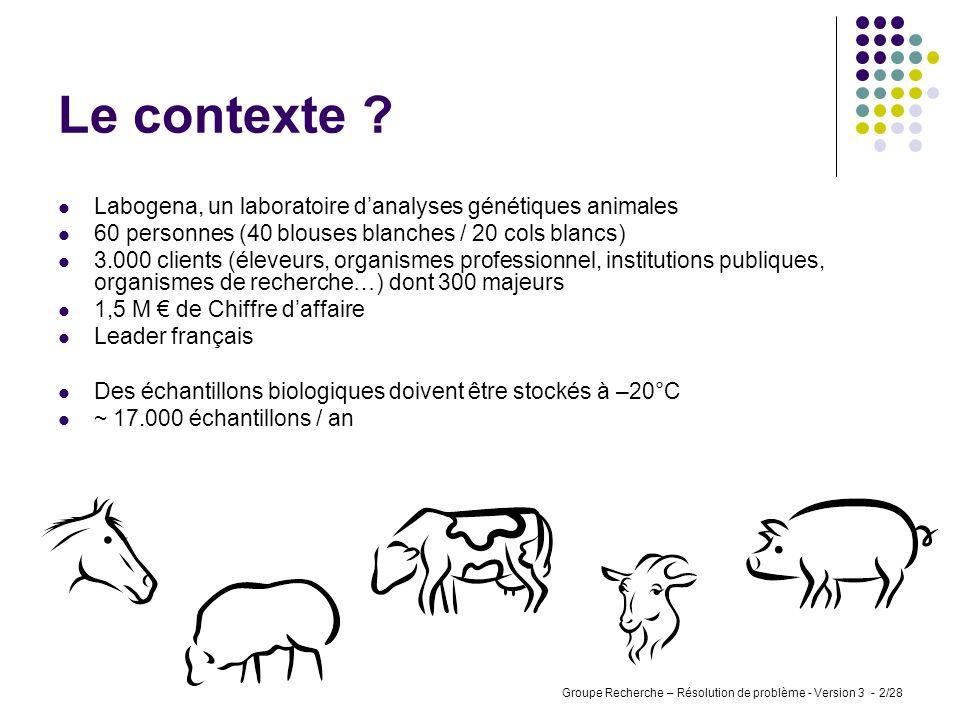 Résolution de problèmes Groupe Recherche : Delphine Haye Carine Passe-Coutrin David Cohen-Solal Benoît Phuez