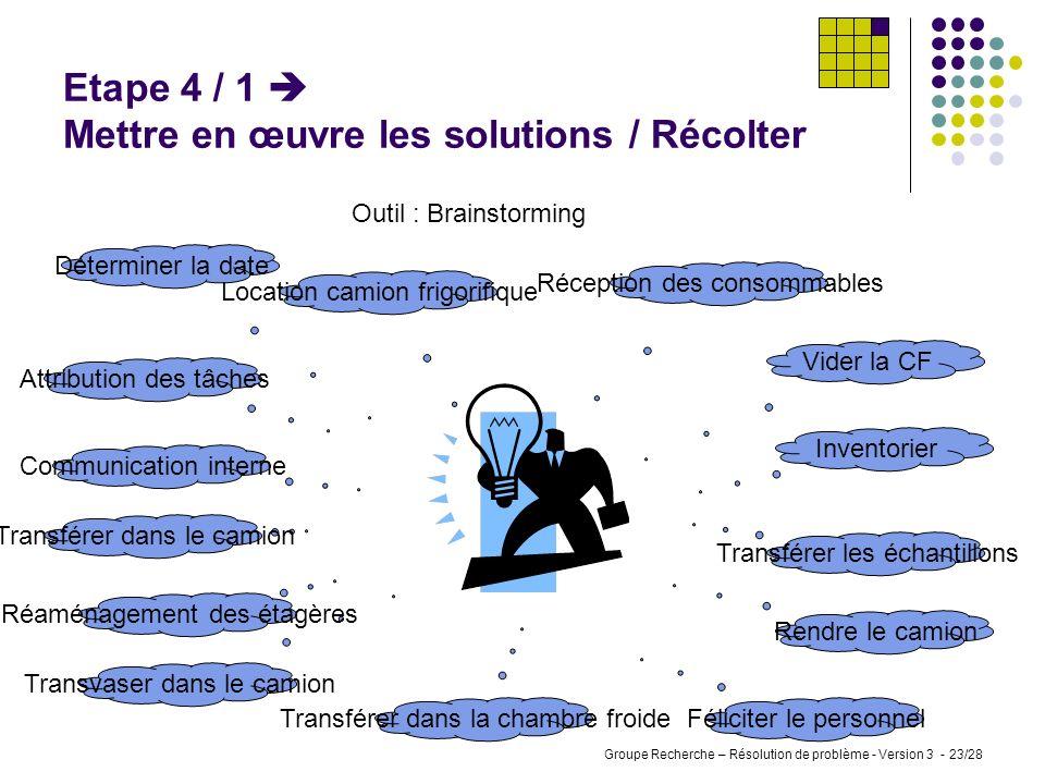 Groupe Recherche – Résolution de problème - Version 3 - 22/28 Etape 3 / 4 Rechercher les solutions / Valider Outil : Validation hiérarchique Compte re