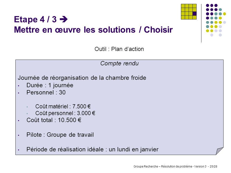 Groupe Recherche – Résolution de problème - Version 3 - 24/28 Etape 4 / 2 Mettre en œuvre les solutions / Classer Outil : Diagramme de Gantt ActionEnc