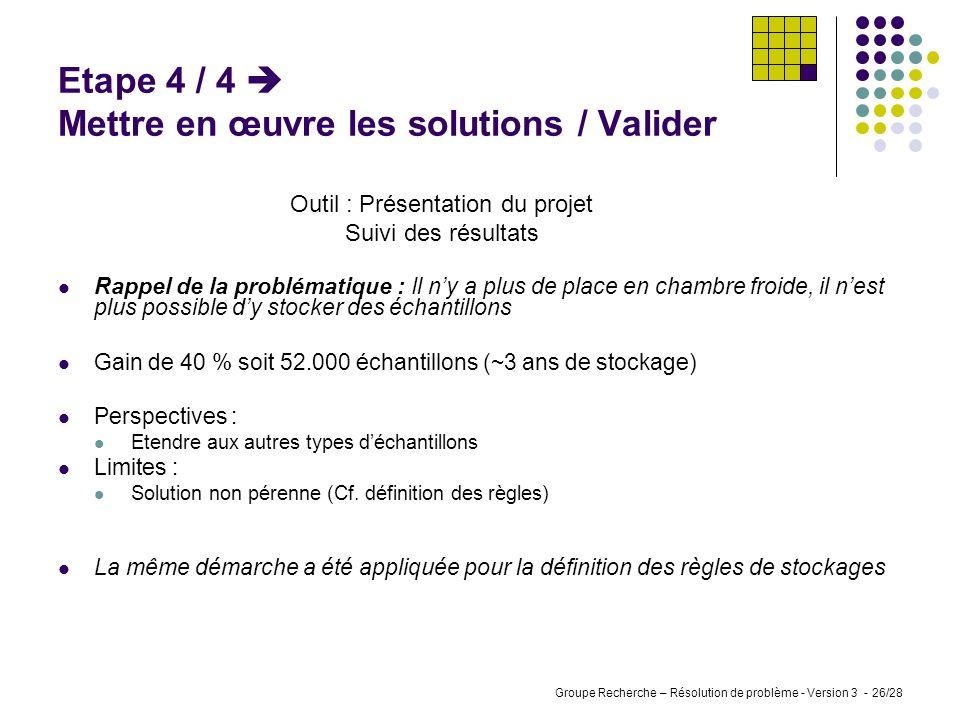 Groupe Recherche – Résolution de problème - Version 3 - 25/28 Etape 4 / 3 Mettre en œuvre les solutions / Choisir Outil : Plan daction Compte rendu Jo