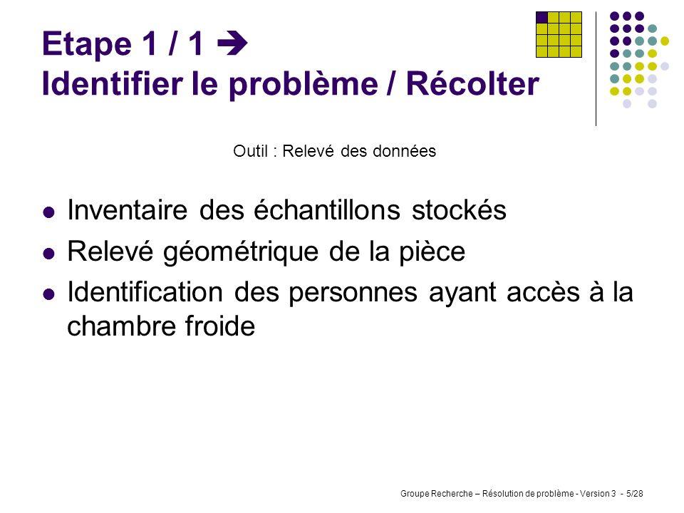 Groupe Recherche – Résolution de problème - Version 3 - 4/28 La méthode ? La méthode 4x4 Identifier le problème RécolterRelevé de données ClasserQQOQC