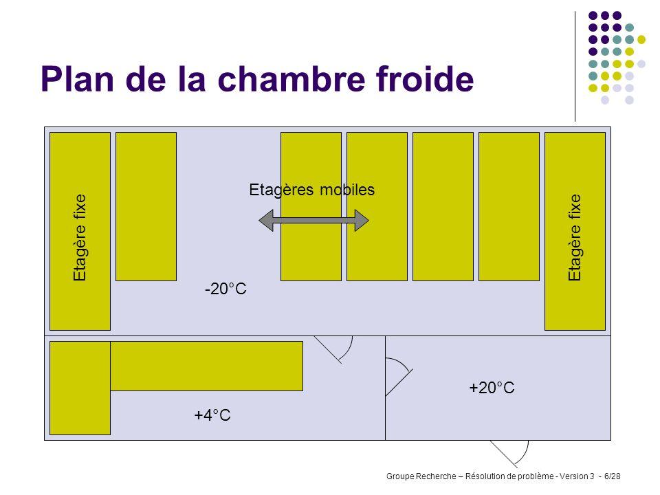 Groupe Recherche – Résolution de problème - Version 3 - 5/28 Etape 1 / 1 Identifier le problème / Récolter Inventaire des échantillons stockés Relevé