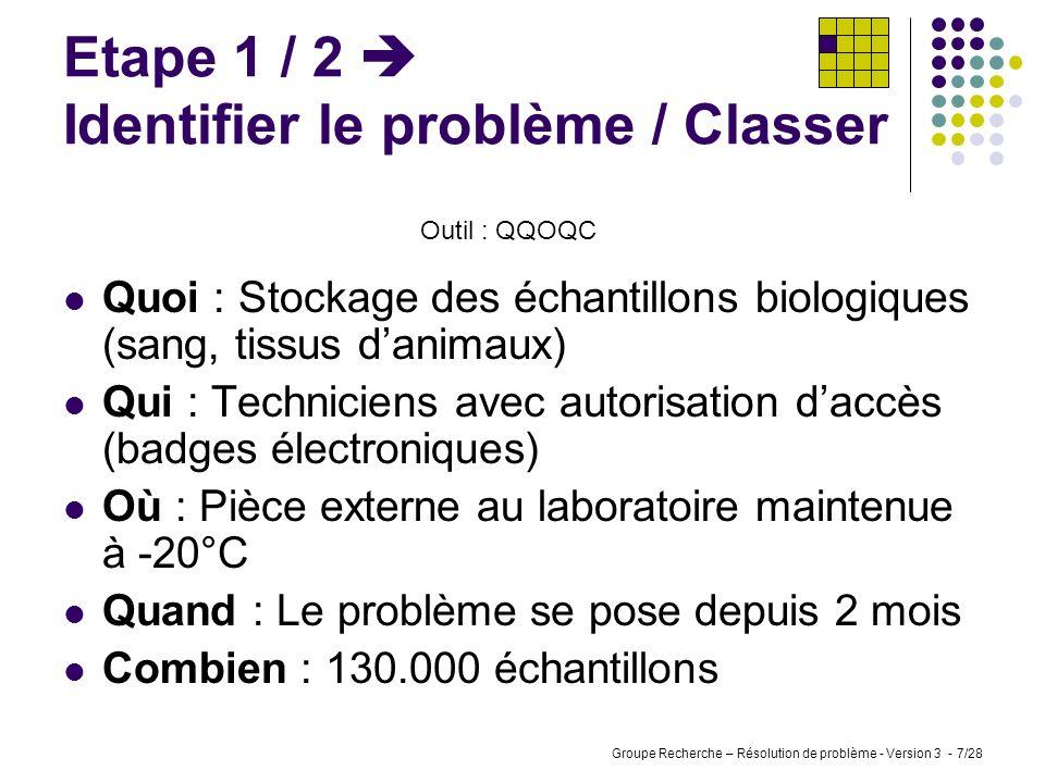 Groupe Recherche – Résolution de problème - Version 3 - 6/28 Plan de la chambre froide +20°C +4°C -20°C Etagères mobiles Etagère fixe