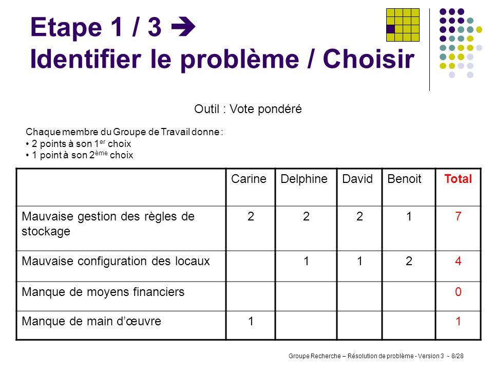 Groupe Recherche – Résolution de problème - Version 3 - 7/28 Etape 1 / 2 Identifier le problème / Classer Quoi : Stockage des échantillons biologiques