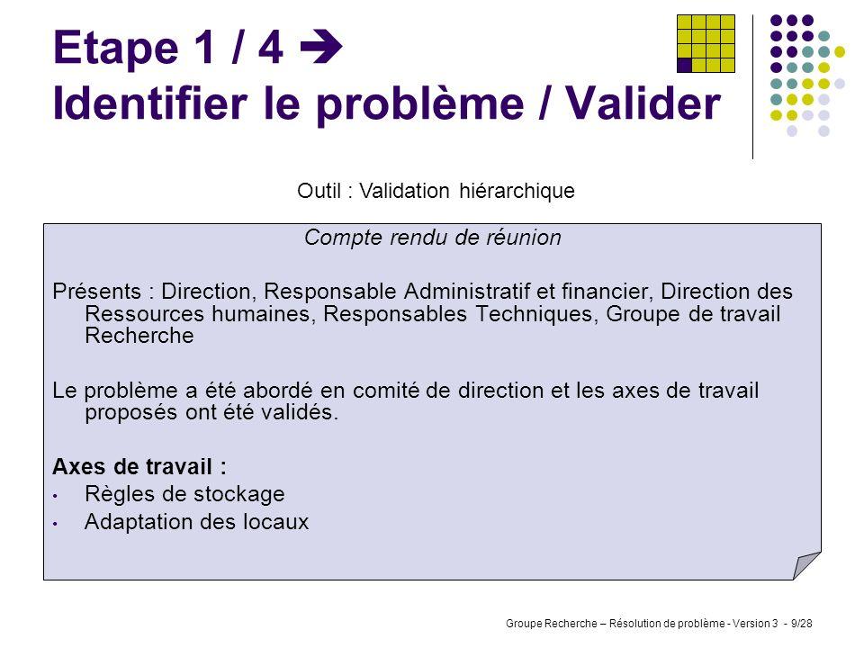 Groupe Recherche – Résolution de problème - Version 3 - 8/28 Etape 1 / 3 Identifier le problème / Choisir Outil : Vote pondéré CarineDelphineDavidBeno