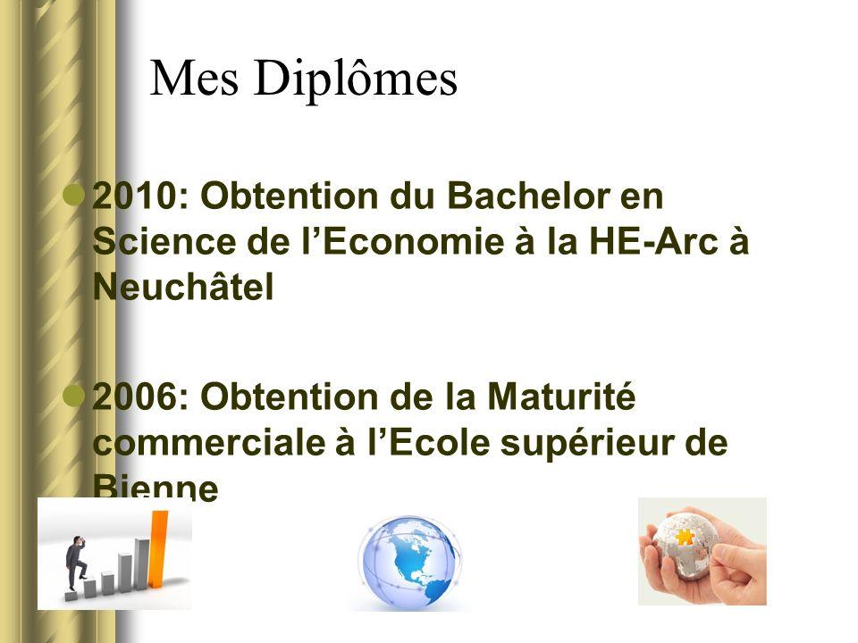 Mes Diplômes 2010: Obtention du Bachelor en Science de lEconomie à la HE-Arc à Neuchâtel 2006: Obtention de la Maturité commerciale à lEcole supérieur de Bienne