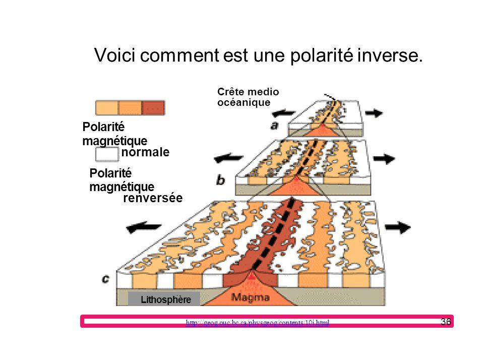http://geog.ouc.bc.ca/physgeog/contents/10i.html 36 Voici comment est une polarité inverse. Polarité magnétique normale Polarité magnétique renversée